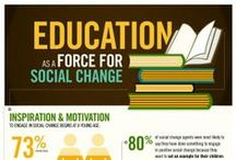 Éducation - sociologie