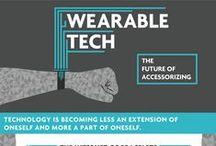 Technologie wearable
