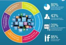 Social Media Infographics / We love visual data.