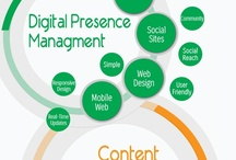 The Digital Marketing World / by Tocquigny