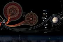 DataViz / La visualisation des données sous forme graphique. Les créations les plus belles et/ou les plus utiles...