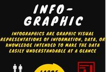Infographic / What is an Infographic?  An Infographic, also called an information graphics, are visual representations of information, data or knowledge intended to present information quickly and clearly. It is a highly graphical visualization tool designed to display content that can attract your targeted audience and can be easily understood by them. It is designed to make the information easily understandable at a glance.