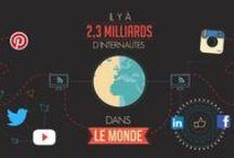 Médias sociaux / Infographics about social medias and their impact. #infographic #SocialMedia