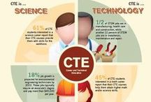 Career & Technical Education (CTE) / February is Career & Technical Education (CTE) Month, so we are featuring some topics related to CTE in celebration of this great opportunity for learning skilled trades that provide great jobs!  / by WisTechColleges
