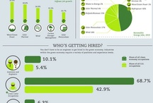 #GoBIG Go Green Home Inspection Infographics / Working and Living Green Infographics on how we can live better lives.