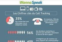 Infographie Call Tracking