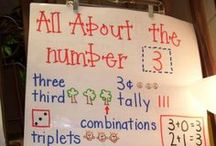 Number Talks / by Amy Webb