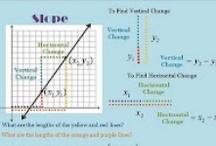 Math: Slope