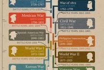 Genealogy Pictures, Charts, Clipart, Maps, etc.