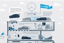 #FunFactFriday / Mercedes-Benz started a #FunFactFriday series on Google+ providing you with amusing facts about the brand and its products.