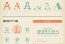 Typography: Articles, Stuff