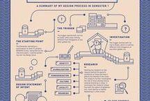 Design // infografiki