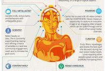 net101 Infographics