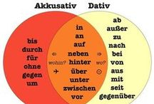 For the Love of German / Websites, resources and more about Germany and German language learning