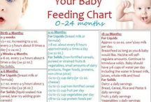 Baby Feeding / Breastfeeding, pumping, formula, and introducing solids for baby