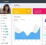 Template Bootstrap / Découvrez des magnifiques thèmes et templates Boostrap