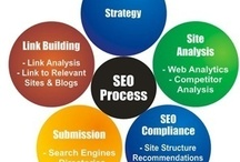 Web marketing & SEO