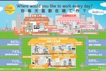 Infographics in CHINESE / Coworking Infographics in CHINESE