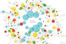 Design: Infographic Love / Visualization that is informative, pretty, or both. / by Arielle Weiler