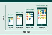 Mobile Apps / Mobility and fun, made easier. #Extentia To know more, log onto -- www.extentia.com