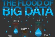 Big Data / The world is your pool of Data! #Extentia To know more, log onto -- www.extentia.com