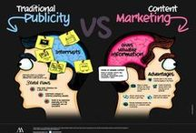 Content Marketing / Rédactionnel et Marketing de Contenu. Inbound Marketing.
