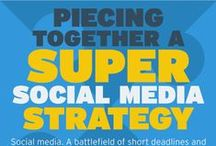 Social Media Marketing / How to Create A Successful Social Media Marketing Strategy
