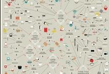 Informationdesign / by Julius Klaus