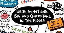 Sketchnotes / Teaching students to take note by sketching, writing and visually organizing their thoughts. Doodle Notes, Sketch Notes, Visual Notes, Graphic Organizer, Mindmapping