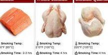 Smoke It, Grill It, Rotisserie It