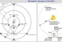Elongation / Apogees of the mind ...