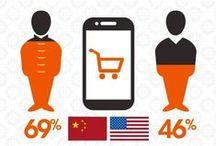 Internationalization / #international #ecommerce #global rollout #locales #markets