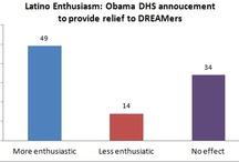 Polls / by ThinkProgress
