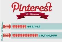 Mundo Pinterest