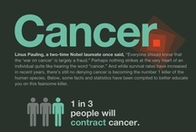 Conquering Cancer / Cancer comes in many forms and effects many people. This board provides education on how to prevent cancer, what cancer looks like, support during cancer treatment as well as many more cancer resources.