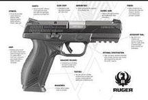 Gun Reviews