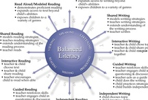 Literacy/Reading/ELA