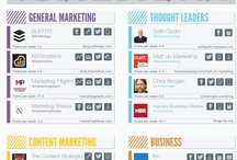 Marketing Books & Blogs / Great books & blogs for the B2B marketers out there: