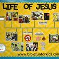 Overview of the Bible / Sunday school, books of the Bible, Bible memory, outlines, family tree, Bible characters