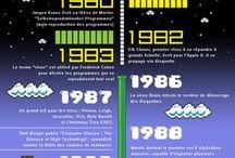 Infographies / Consultez nos infographies sur le thème de la sécurité informatique: histoire des virus, évolution du scam, etc. Soyez au top de l'information avec Bitdefender, la Sécurité Silencieuse!