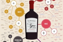 Infographics for Wine Lovers