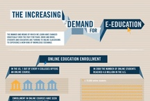 Infographics / by Sean Nufer, PsyD