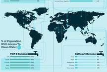 Facts & Figures / Data, Statistics and Infographics. / by Adeeba Adams