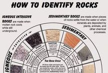 Rocks and Minerals / Big Idea 6-Earth Structures
