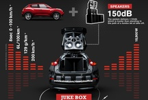 Nissan Infographics / by Nissan