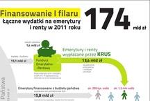 Infografiki polskich organizacji pozarządowych / W Centrum Cyfrowym interesujemy się infografikami. W tym miejscu zbieram infografiki tworzone przez różnego rodzaju organizacje i inicjatywy społeczne, jako narzędzia zmiany społecznej
