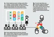 Centrum Cyfrowe / Grafiki i infografiki Centrum Cyfrowego. / Graphics and infographics prepared by Centrum Cyfrowe.