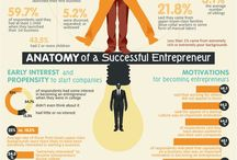 Empresario / Negocios | Entrepreneur / Business / Empresario / Negocios | Entrepreneur / Business