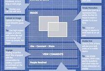 Social Media Aficionado / Small Business and Social Media Resources...