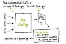 CRO (Conversion Rate Optimization) / Informações sobre #taxadeconversão #conversionrate #conversionrateoptimization #CRO